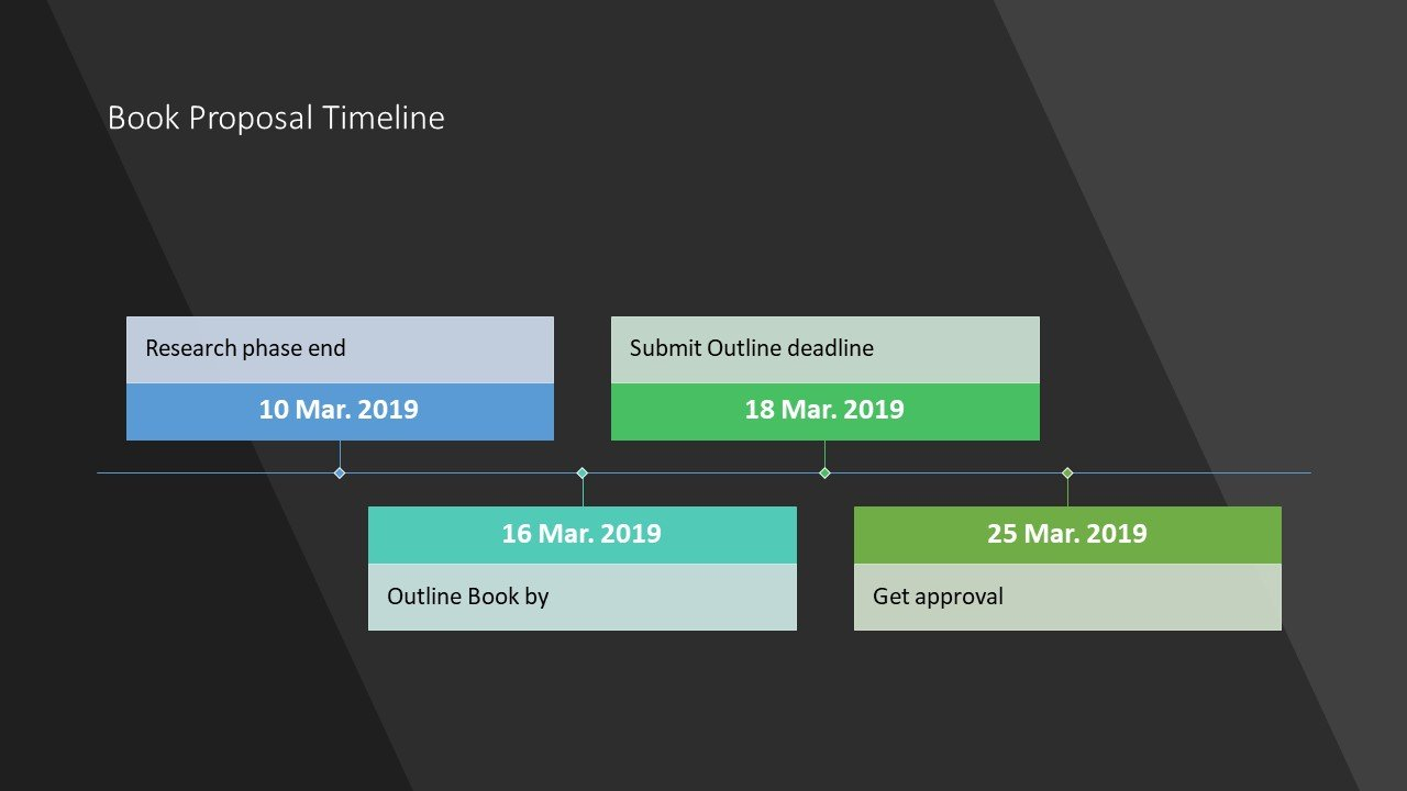 VAs – Do you know how to create a Timeline in PowerPoint?